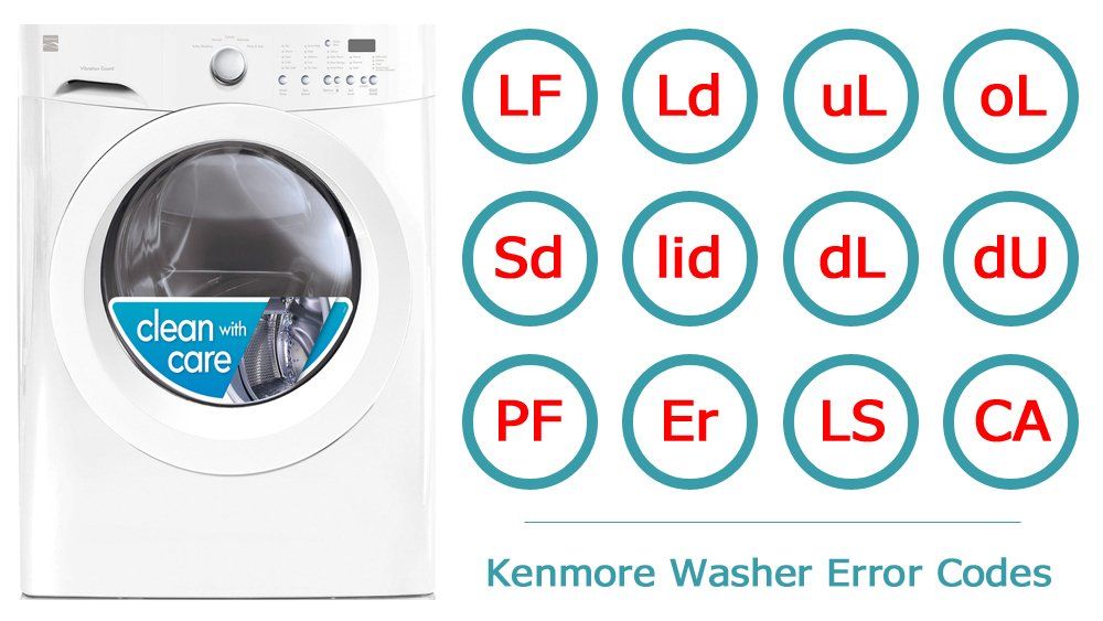 Kenmore Washer Error Codes | Washer and dishwasher error codes and