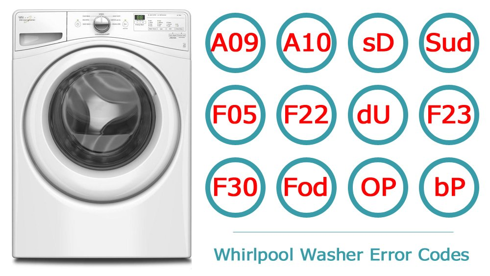 Whirlpool Washer Error Codes | Washer and dishwasher error codes and