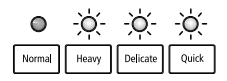 Samsung Dishwasher Error Codes | Washer and dishwasher ...