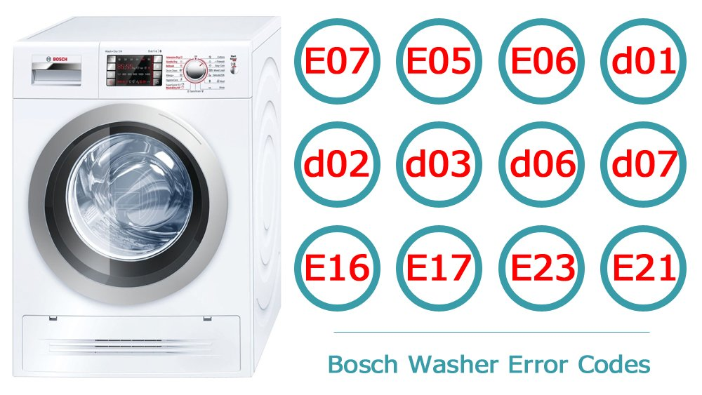 Bosch Washer Error Codes Washer And Dishwasher Error Codes And Troubleshooting