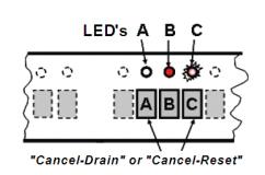 Bosch Dishwasher Error Codes | Washer and dishwasher error codes and