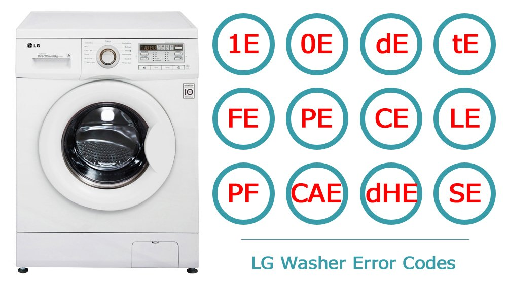 LG washer error codes | Washer and dishwasher error codes and