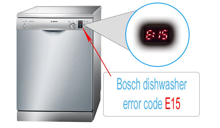 bosch dishwasher error code e15 washer and dishwasher. Black Bedroom Furniture Sets. Home Design Ideas