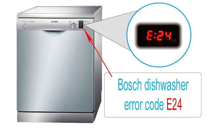 bosch dishwasher error code e24 washer and dishwasher. Black Bedroom Furniture Sets. Home Design Ideas