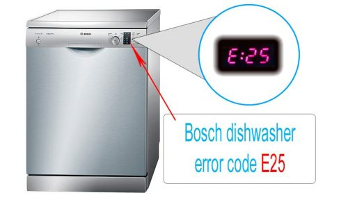 Bosch dishwasher error code E25
