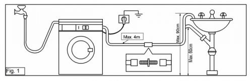 Electrolux washer E13 error code (fig-1)