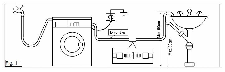 Electrolux washer E13 error code | Washer and dishwasher error codes