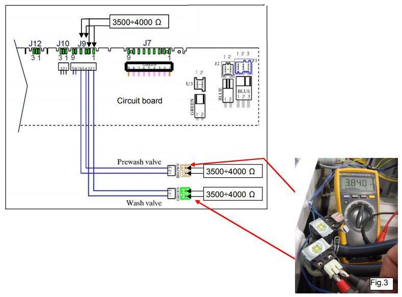 Electrolux washer E13 error code | Washer and dishwasher