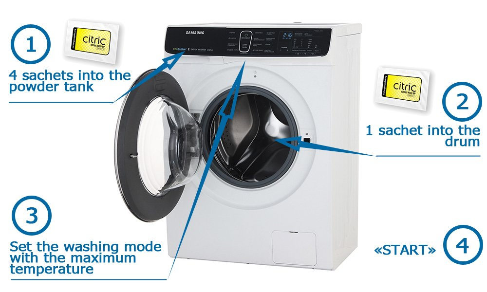 How To Descale The Washer With Citric Acid
