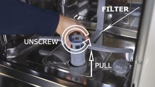 How to Remove the Filter from a Dishwasher