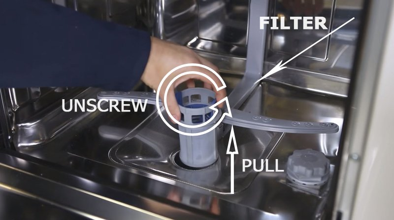 How To Clean Dishwasher Filter Washer And Error Codes Troubleshooting