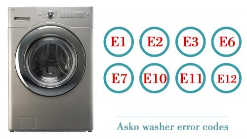 Asko washer error codes