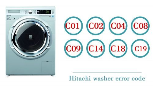 Hitachi washer error code