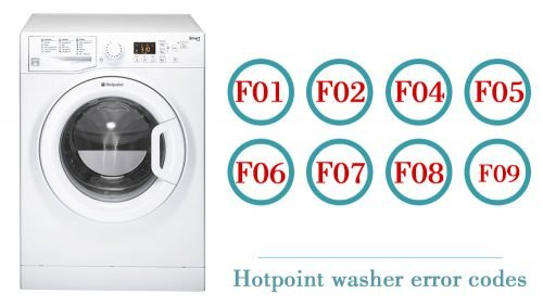 Hotpoint washer error codes
