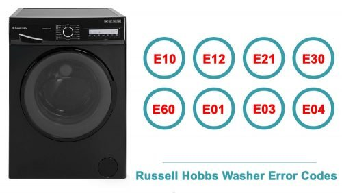Russell Hobbs Washer Error Codes