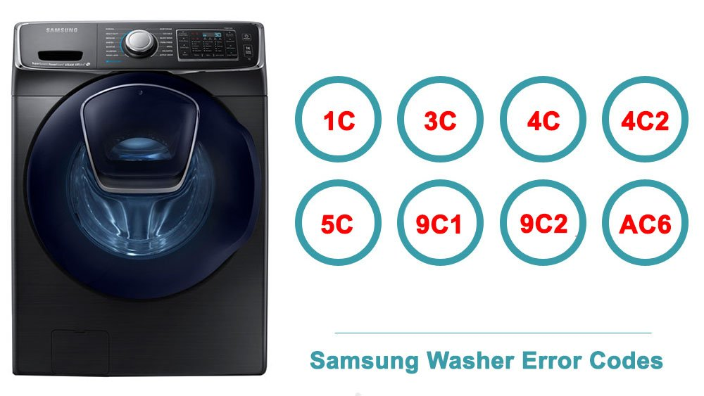 Samsung Washer Error Codes | Washer and dishwasher error codes and