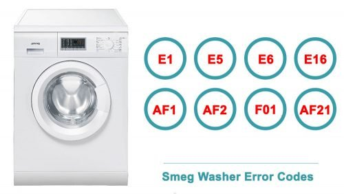 Smeg Washer Error Codes